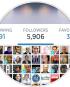 Buy 5000 Twitter Followers