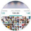Buy 100k Twitter Followers