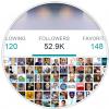 Buy 50k Twitter Followers